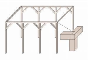Schleppdach Selber Bauen : carport selber bauen f r anf nger ~ Michelbontemps.com Haus und Dekorationen