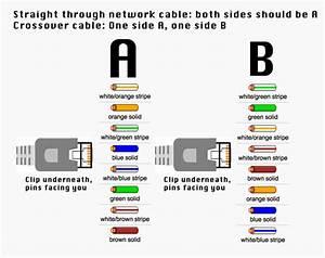 Diagrama Para Armar Un Cable De Red Directo O Crossover