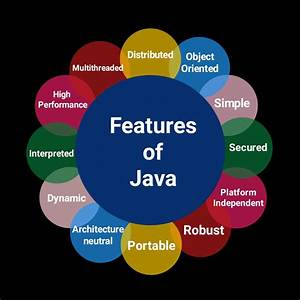 Features, Of, Java
