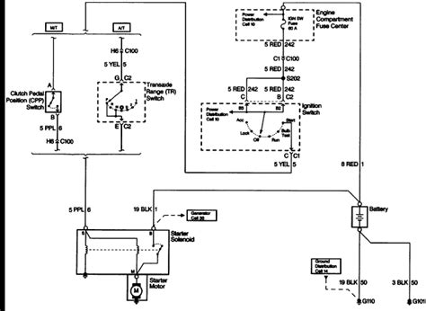 Pontica 3 Wire Alternator Diagram by Aftermarket Napa Starter Is Not Disengaging Is It
