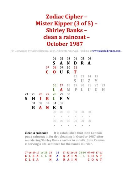Shirley Banks – 1987