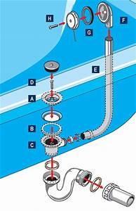 Abfluss Badewanne Ausbauen : badewanne einbauen tipps zum montieren einer badewanne im bad ~ Watch28wear.com Haus und Dekorationen