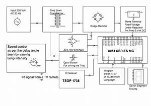 Schematic Page 3   Electrical Wiring Diagram