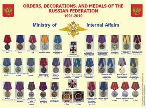 Awards And Decorations Of The Us by Northkoreanmedals