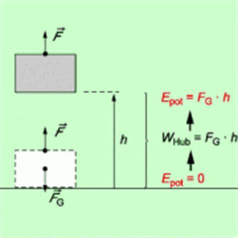 potenzielle energie  physik schuelerlexikon lernhelfer