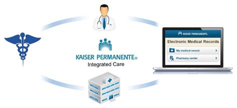 Kaiser Permanente Health Insurance Plan Review  The Truth. Top Social Work Graduate Programs. Christian College Guide Texas Refinance Loans. Black Friday Deals On Phones. Security Companies In Austin Texas. Champion Windows Cleveland Mercedes Benz 280s. What Is The Best College For Technology. Money Management Account Arcadia Self Storage. Orange County Divorce Lawyer