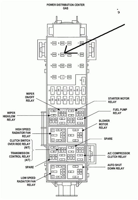 2005 Headlight Wiring Diagram by 2005 Jeep Grand Fuse Box Location Wiring
