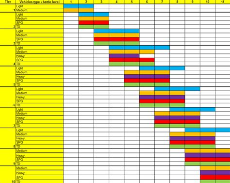 Matchmaking table for 9 6 for the record png 1060x844