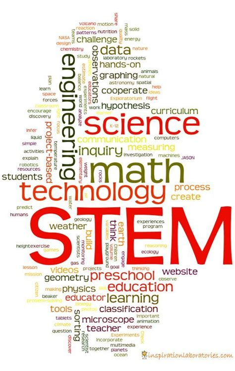 Kaos Math Science 2 back to school with stem 5 great curriculum resources