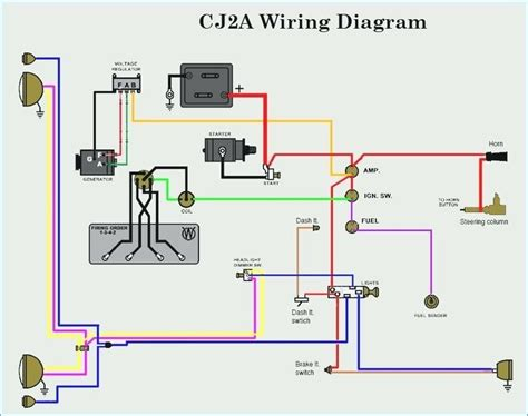 Ford Tractor Wiring by 8n Ford Tractor Starter Solenoid Wiring Tractors