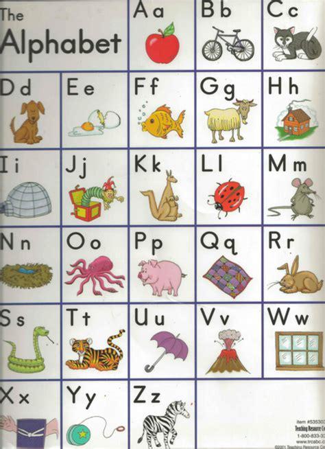 miss corrado s site alphabet chart 219 | 1351054413
