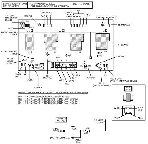 lennox furnace er motor  working impremedianet