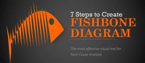 powerpoint tutorial  cool   create  fishbone