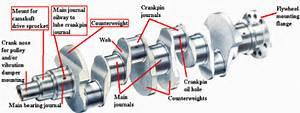 Internal Combustion Engine  U2013 Thackerspeed
