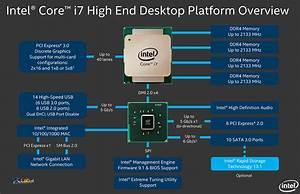 Intel X99 I Lga2011