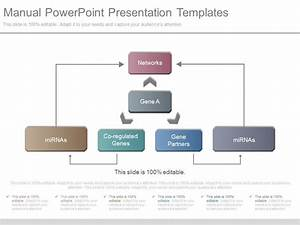 Manual Powerpoint Presentation Templates