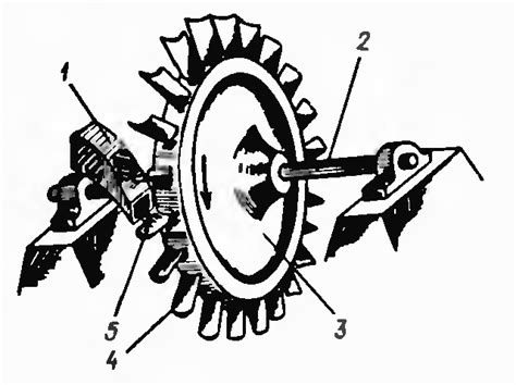 Роторный ветрогенератор преимущества и недостатки изготовление и установка своими руками