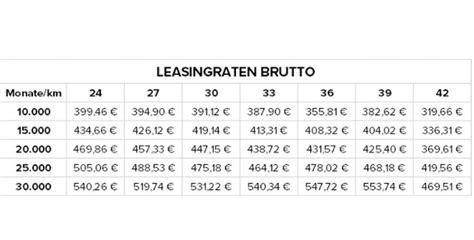 Bmw 540i Leasing Rechner Sparneuwagen De Leasing
