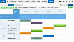 Product Management Reporting Tools