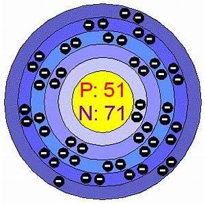 Chemical Elements.com - Antimony (Sb)