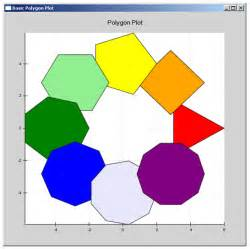 What Does a Polygon Look Like