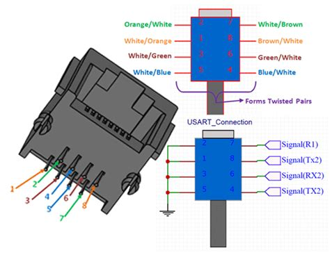 8 Pin Connector Wiring Diagram by Rj45 8 Pin Connector Pinout Pin Diagrams In 2019