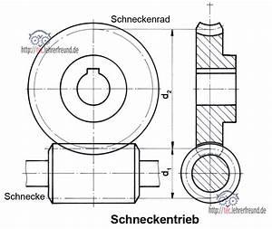 Selbsthemmung Berechnen : schneckengetriebe tec lehrerfreund ~ Themetempest.com Abrechnung