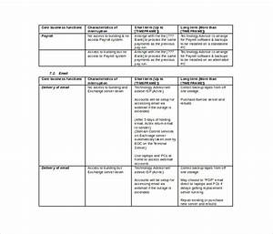 12 word spreadsheet templates free download free With business continuity plan template for financial services