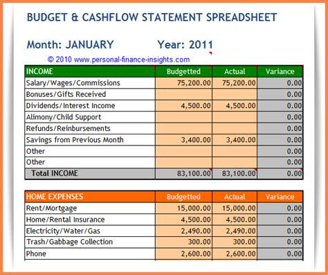 household cash flow spreadsheet excel spreadsheets group