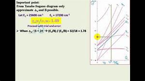 Tanabe Sugano Diagram