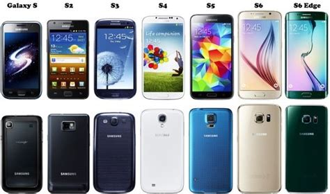 evolution  galaxy  smartphones specifications  pictures