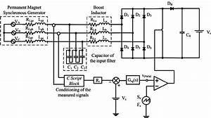 Three Phase Boost Rectifier Dcm With Acc Control And Measuring In The