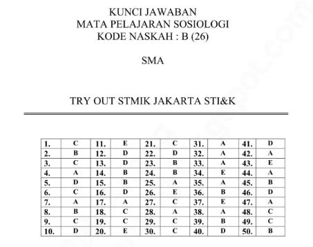 By guru rizalposted on july 14, 2020. DOWNLOAD PDF SOAL DAN KUNCI JAWABAN LATIHAN UN (UNBK) USBN ...