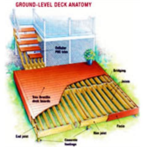 12x12 free standing deck plans deck plans how to build a deck