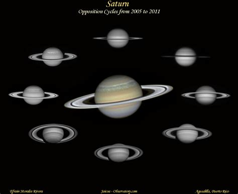 Now is the Time for Observing Saturn in the Night Sky