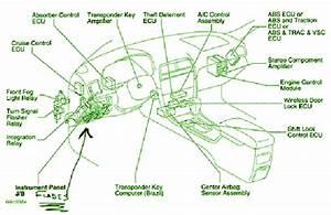1999 Lexus Is400 On Dash Fuse Box Diagram  U2013 Auto Fuse Box