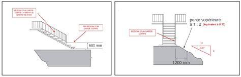 code du batiment escalier main courante et garde corps legault dubois inspection batiment