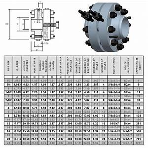 Flange Bolt Weight Chart Orifice Flanges Manufacturer In Ansi B16 5 And Stainless Steel
