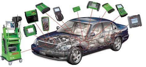 Diagnostic In Car by German European Auto Repair Bmw Porsche Audi