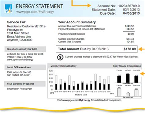 pge pay by phone understanding your energy statement