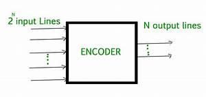 8 Bit Priority Encoder Logic Diagram
