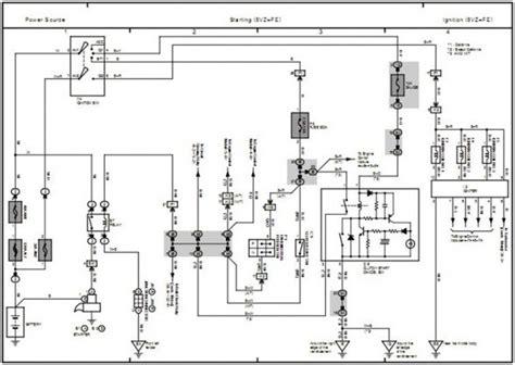 2006 toyota tacoma wiring diagrams manual guide and manual