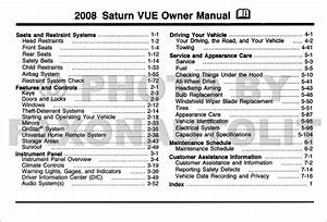 2008 Saturn Vue Dash Warning Lights