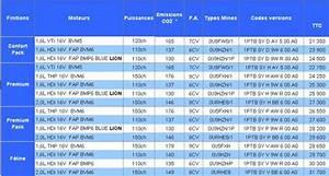 Tarif Peugeot 3008 : 3008 le dossier de presse d tails gamme options nouveaut s peugeot 3008 forum forum ~ Gottalentnigeria.com Avis de Voitures