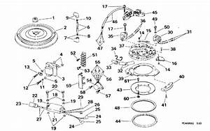Evinrude Ignition Parts For 1994 25hp E25teerc Outboard Motor