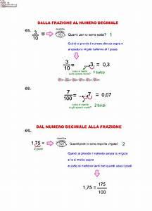 MATEMATICA DSA classe 3^ 4^ 5^ Equivalenze Espressioni