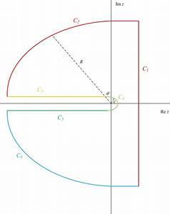 Inverse Laplace Of   Frac 1  Sqrt S