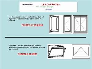 Fenêtre à L Anglaise : les ouvrages fen tre la fran aise 1 les fenetres 1 1 ~ Premium-room.com Idées de Décoration