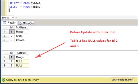 update sql join two tables delete and update rows using inner join in sql server
