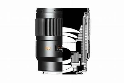 Leica Lens 100mm F2 Summicron Asph